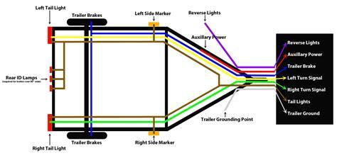 2007 f150 7 waytrailer wiring harness 37 wiring diagram