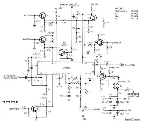 Composite Color Signal Generator Basic Circuit