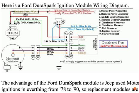 duraspark ignition  painless wiring harness
