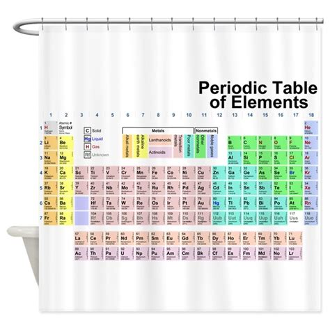 periodic table shower curtain periodic table shower curtain by badgerdontcare