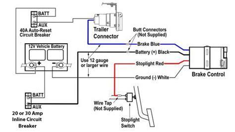 kia sedona fuse box diagram get free image about wiring