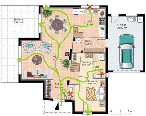 plan chambre feng shui attirant chambre feng shui plan 12 la bonne circulation