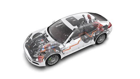 Hybrid Technology by The In Hybrid Technology