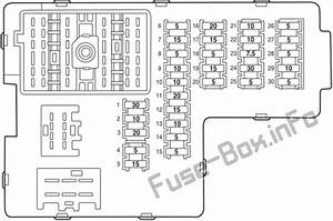 2004 Lincoln Navigator Interior Fuse Box Diagram
