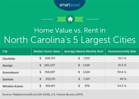 Check spelling or type a new query. Average Electric Bill For 1 Bedroom Apartment In North ...