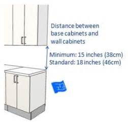 depth of kitchen wall cabinets kitchen cabinet dimensions wall cabinet height and 8602