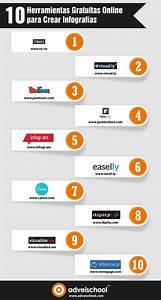 420 Best Images About Infographics On Pinterest