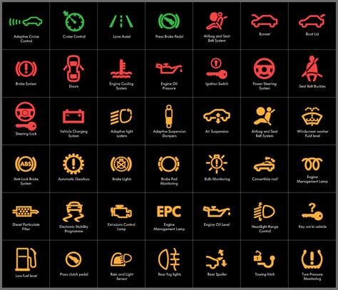 car light symbols car warning signs you should not ignore