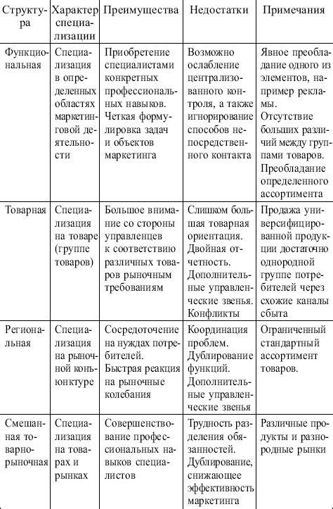 организационно правовые формы предприятия гражданский кодекс последняя редакция