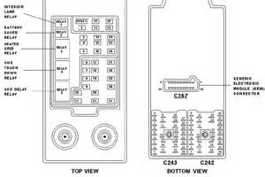 similiar expedition fuse panel keywords 2001 ford expedition fuse box diagram 300x218 2001 ford expedition