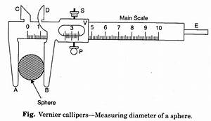 To Measure Diameter Of A Small Sphericallcylindrical Body Using Vernier Callipers