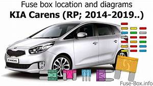 Fuse Box Location And Diagrams  Kia Carens  Rp  2014