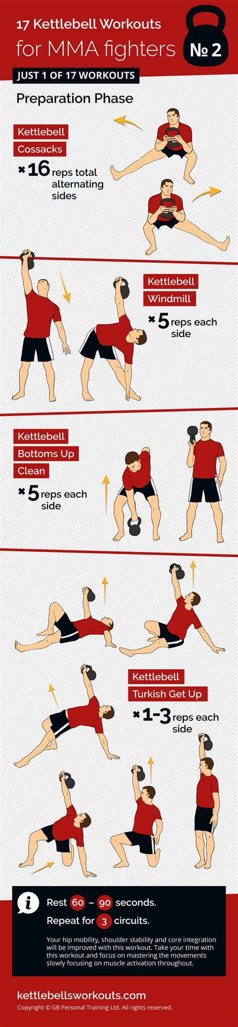 kettlebell workouts workout mma shoulder mobility stability fighters core fun strength kettlebellsworkouts exercise hip ift tt