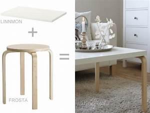 Kindertisch Und Stühle Ikea : 25 einzigartige kindertisch ikea ideen auf pinterest ~ Michelbontemps.com Haus und Dekorationen