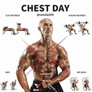 Pin On Gym Workout Chart And Plans