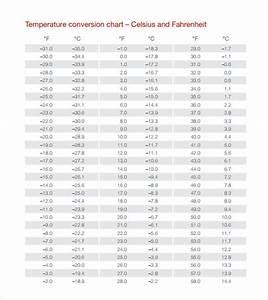 Free 9  Sample Temperature Conversion Chart Templates In Pdf
