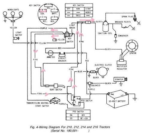 Deere Pto Wiring Diagram by Deere 2305 Wiring Diagram Fuse Box And Wiring Diagram