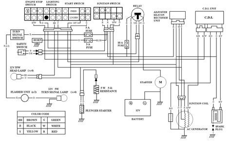 Go Kart Wiring Diagram by Go Cart Wiring Diagram Auto Electrical Wiring Diagram