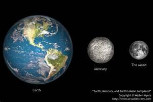 Earth, Mercury, and Earth's Moon compared (800x533)