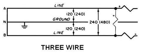 3 Wire 240 Wiring Diagram by Wiring Diagrams Bay City Metering Nyc