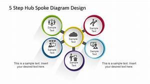 5 Step Hub Spoke Diagram For Powerpoint