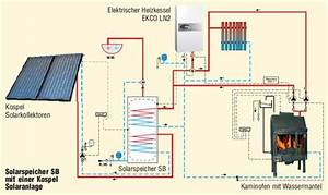 Warmwasserspeicher An Heizung Anschließen : warmwasserspeicher solar speicher 200 l boiler heizung ebay ~ Eleganceandgraceweddings.com Haus und Dekorationen