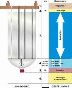 Bodenfläche Berechnen : silagro jumbo silos ~ Themetempest.com Abrechnung