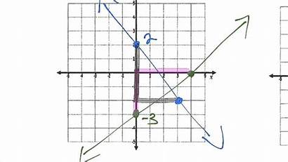 Perpendicular Parallel Versus