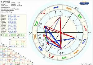 Radixhoroskop Berechnen : radix zeichnung b rbel mohr bewusstseinblog der alex ~ Themetempest.com Abrechnung