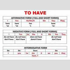 English Grammar In Context To Have (simple Present) With Interesting Dialogue And Colourful