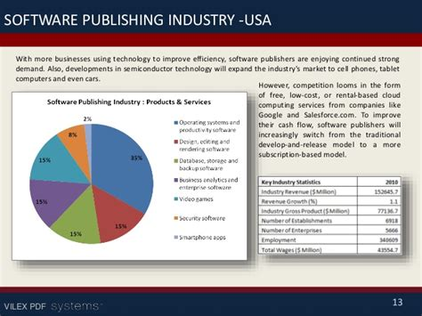 Sample Business Plan For Software Development Company Pdf Images Of Business Card How Do You Create A In Word Cards Microsoft 2013 Illustrator Or Indesign Data Merge Measurements Pixels Double Sided Template Front And Back