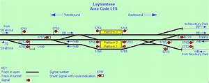 Route And Track Diagrams