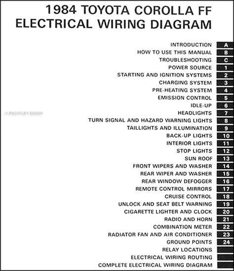 1984 toyota wiring diagram manual 1984 toyota corolla fwd wiring diagram manual original