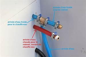 Raccordement Electrique Chauffe Eau : chauffe eau branchement de l 39 eau poimobile fourgon am nag ~ Nature-et-papiers.com Idées de Décoration