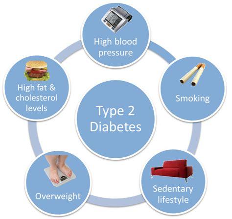 In Diabetes Mellitus July 2013 Sugar Testing Machine