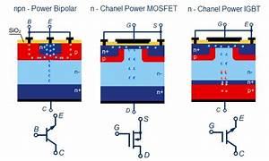 Insulated Gate Bipolar Transistor  Igbt