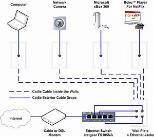 Cat5 Dsl Wiring Diagram