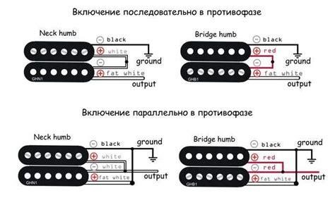 Guitar Wiring 101 by пайка звукоснимателей Equipment Beginner Guitarplayer