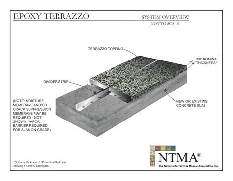 Epoxy Terrazzo ? The Venice Art Terrazzo Company