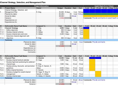 Publicity Plan Template by Channel Marketing Plan