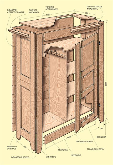 Come Costruire Un Armadietto by Costruire Un Armadio Bricoportale Fai Da Te E Bricolage