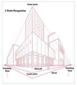 Two-Point Perspective Drawing