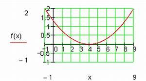 Parabel Schnittpunkt Berechnen : funktionsgleichung parabel durch drei punkte mathe brinkmann ~ Themetempest.com Abrechnung