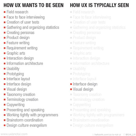 4 tips for breaking into ux