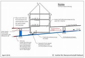 Rückstauklappe Im Revisionsschacht Einbauen : kategorie mischwasser institut f r wasserwirtschaft halbach ~ Frokenaadalensverden.com Haus und Dekorationen