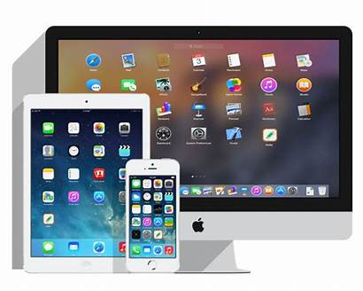 Ios Devices Apple Mac Malware Device Apps