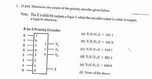 Solved  2  Determine The Output Of The Priority Encoder Gi