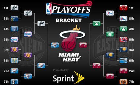 nba playoffs brackets schedules recaps video