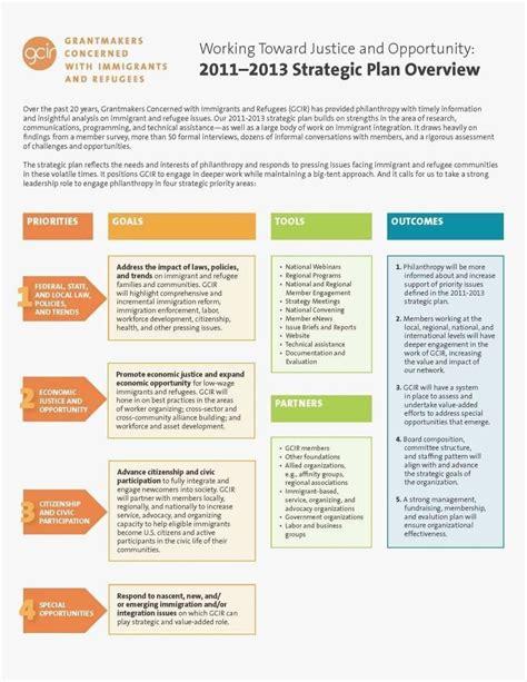 strategic plan template fundraising inspirational