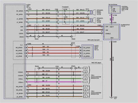 inspirational radio wiring diagram for 1995 jetta glx 2001